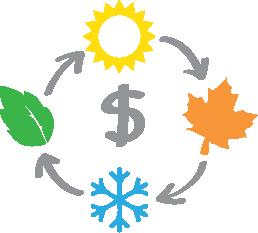 Mevsimsel İşletmeler İçin Rehber